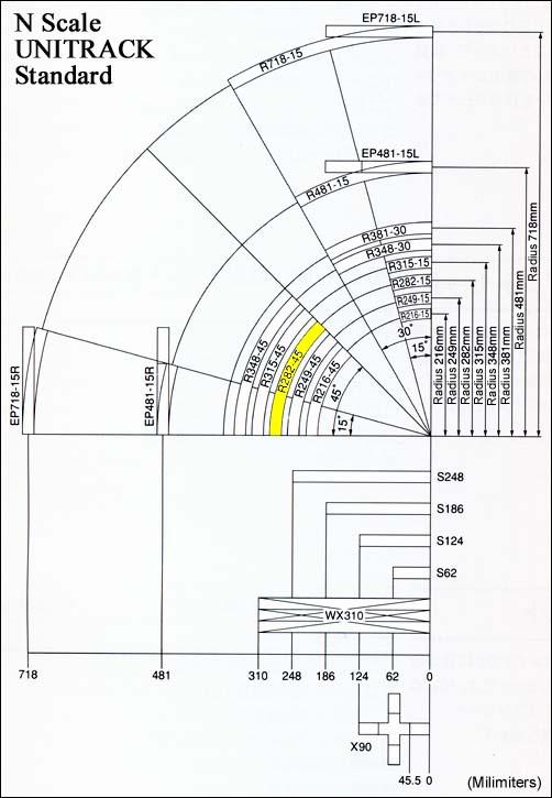 Curved Track 282mm 11 Radius 45 Unitrack R28245 4 – Kato Engine Diagram